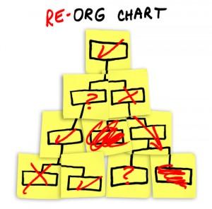 アメリカ企業でリオーガニゼーション(reorganization)