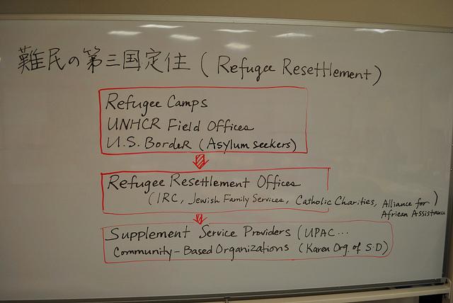 JFSCワークショップ「世界の難民について知ろう!」